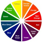 basic-color-wheel